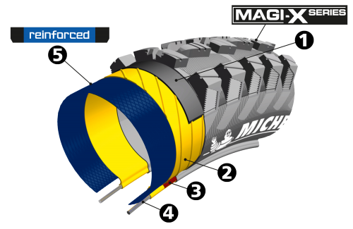 Michelin Magi-X