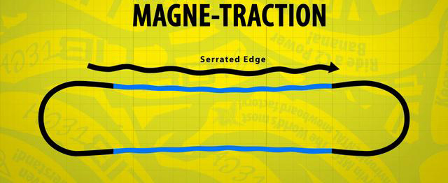 Snowboard Magne-Traction