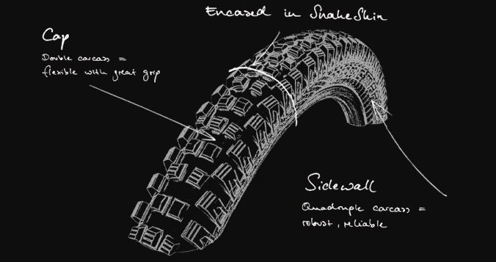 Carcasses pneus VTT - Schwalbe SuperGravity