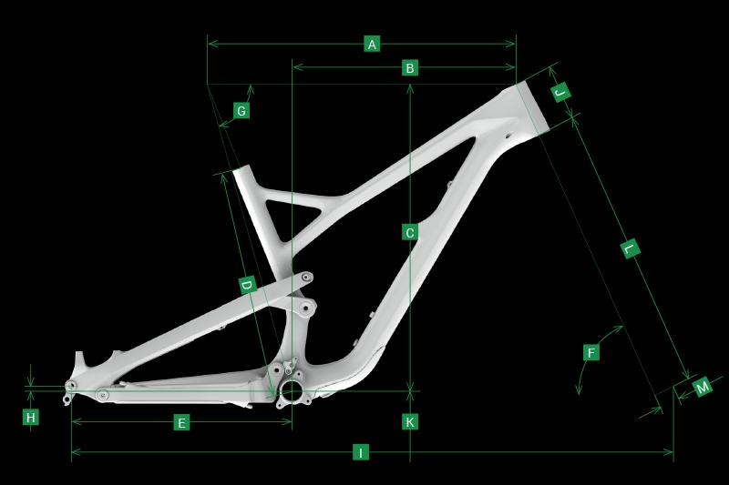 Geométrie VTT - Cotes