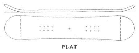 flat-snowboards-shapes