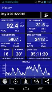 Ski Tracks vue d'ensemble