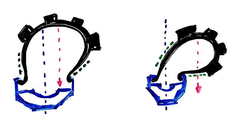 Pression pneu VTT - largeur jante