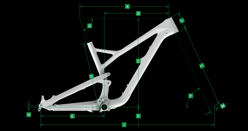 Geometrie VTT