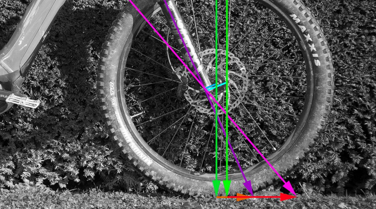 Fourche VTT - offset et trail - schéma 2