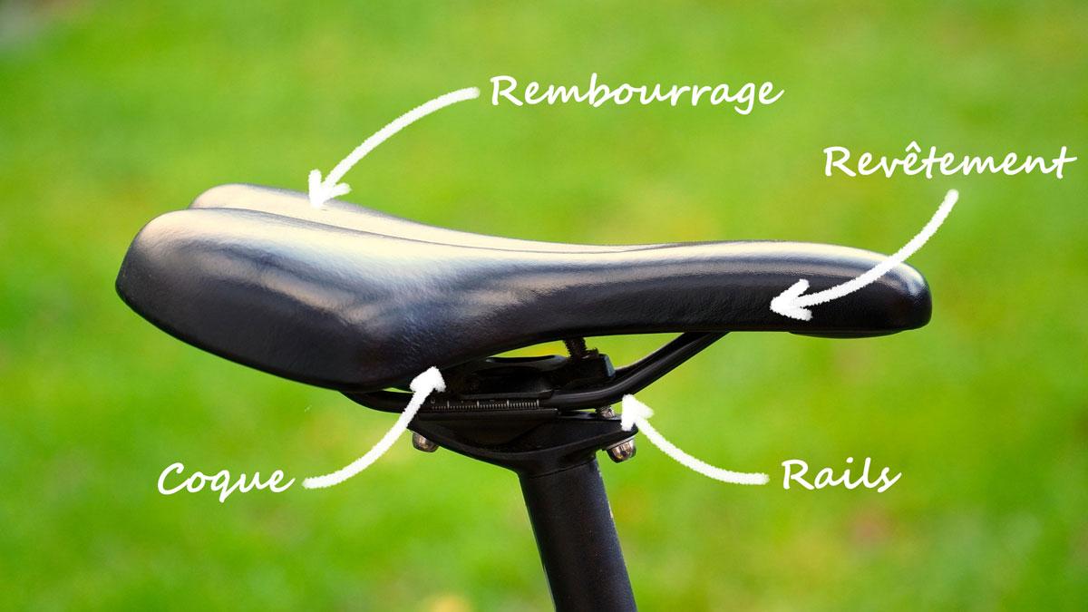 Anatomie d'une selle de vélo